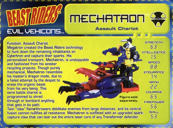Transformers Tech Spec: Mechatron